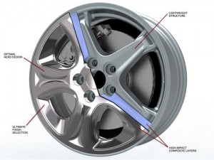 Metal/Plastic Car Wheel Boosts MPG