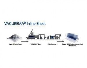 Kobusch UK ready for rPET expansion with EREMA/SML inline sheet