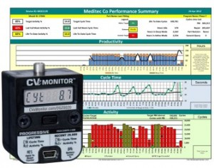 Progressive Components introduces six new languages to its CVe Monitor system