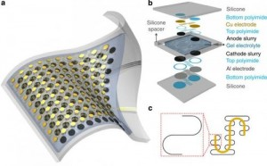 Stretchable Lithium-Ion Battery Could Power Athletes & Patients