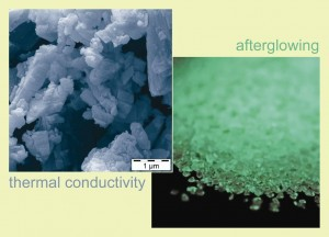 Superior thermal conductivity, glow-in-the-dark properties