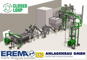 B+B Anlagenbau and EREMA supply an expansion line for food grade HDPE to Closed Loop London
