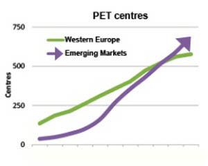 European PET market remains firm, new capacities awaited