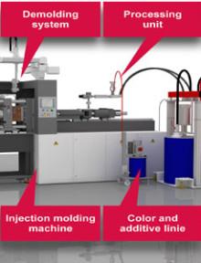 Plastics Machinery News