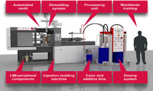 Plastics Machinery News