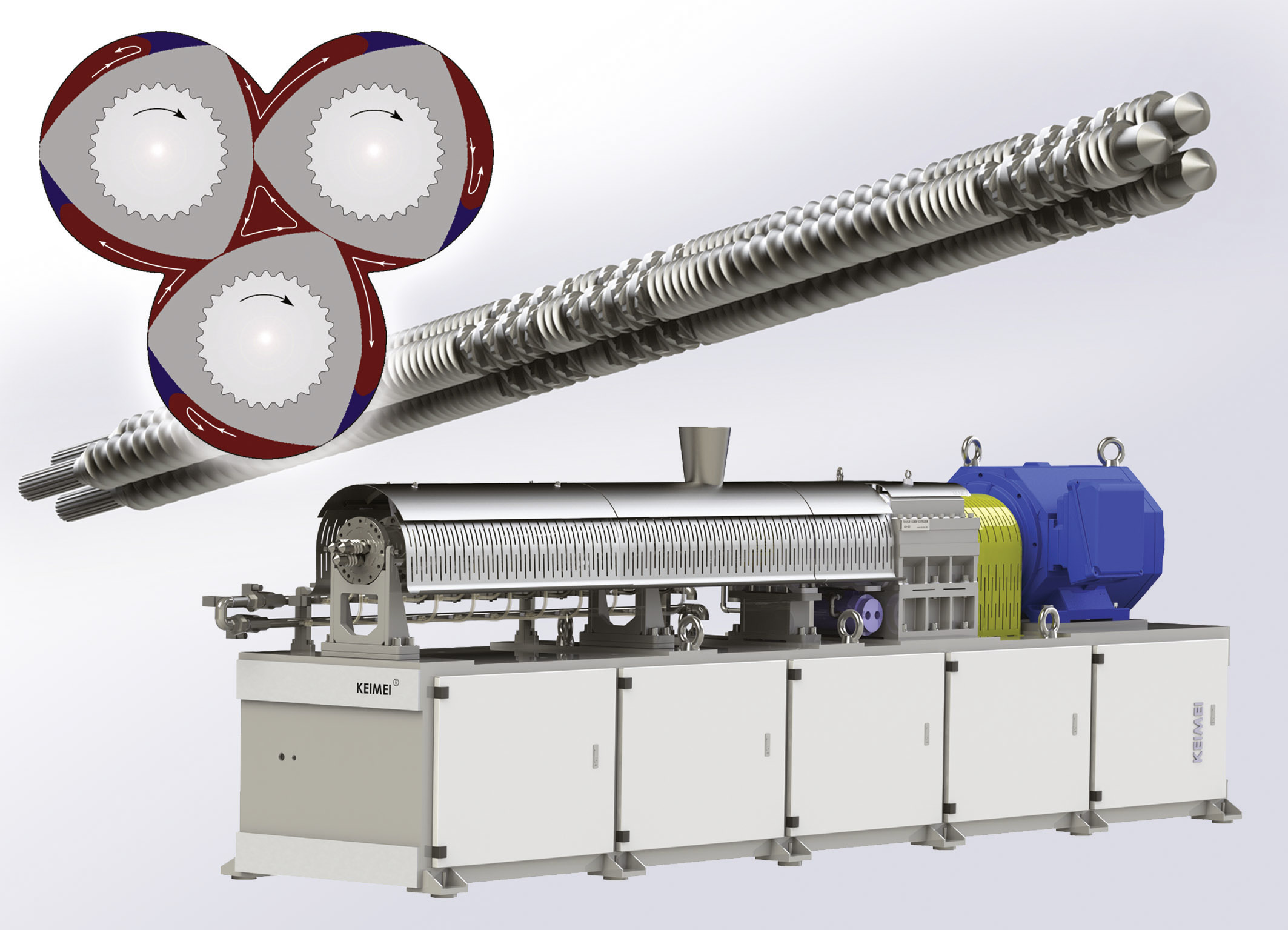 Advanced Extrusion Technology Boosts Efficiency in Polymer Processing and Compounding