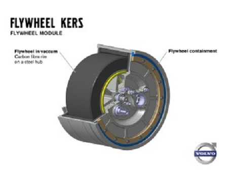 Carbon fiber flywheel KERS system saves fuel by up to 25%, says Volvo