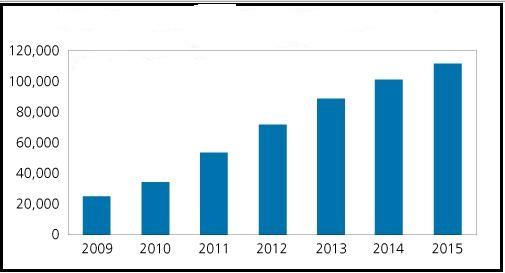 China's PS market balanced between thin demand and firmer styrene