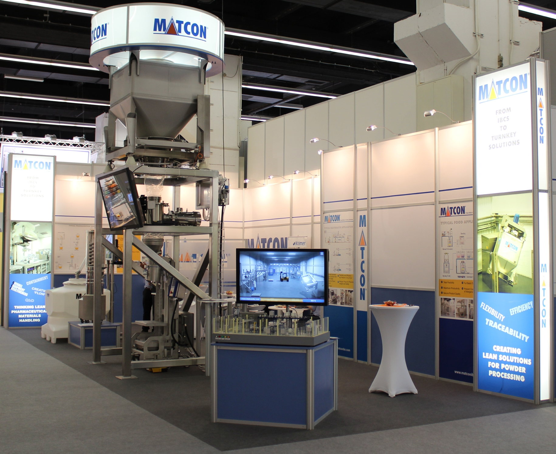 MATCON at ACHEMA 2012