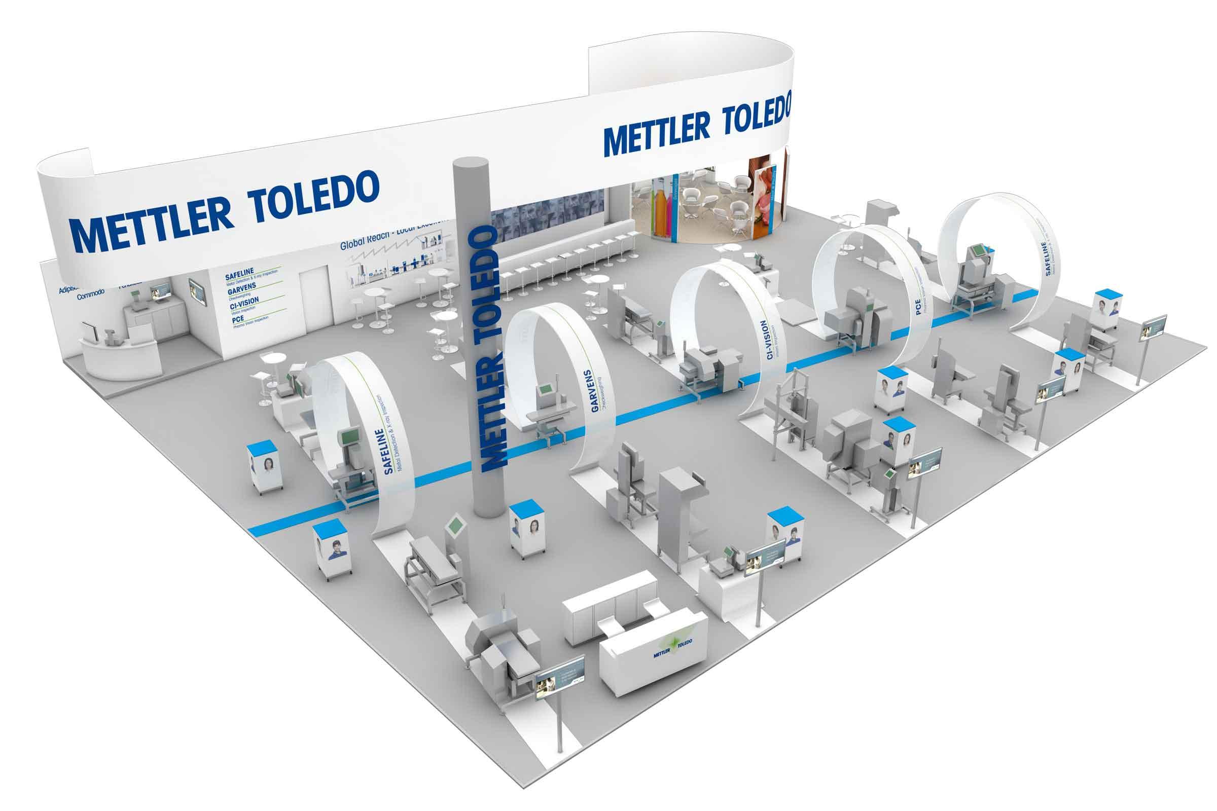 Invitation to meet Mettler-Toledo at interpack 2014
