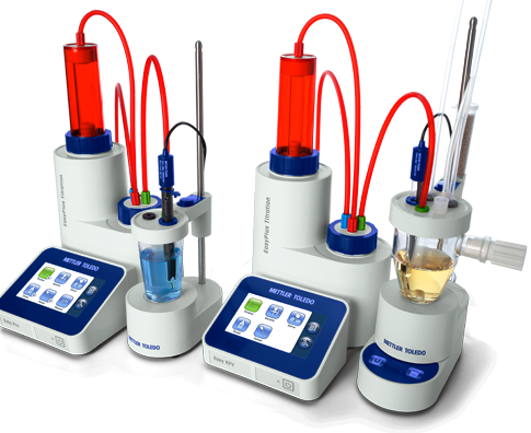 New compact and simple titrators for fast and precise results